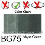 BG75 - Abyss Green
