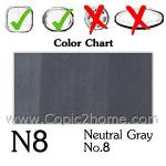 N8 - Neutral Gray No.8