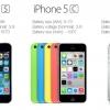 เปรียบเทียบขนาด แบตเตอรี่ในเครื่อง iPhone